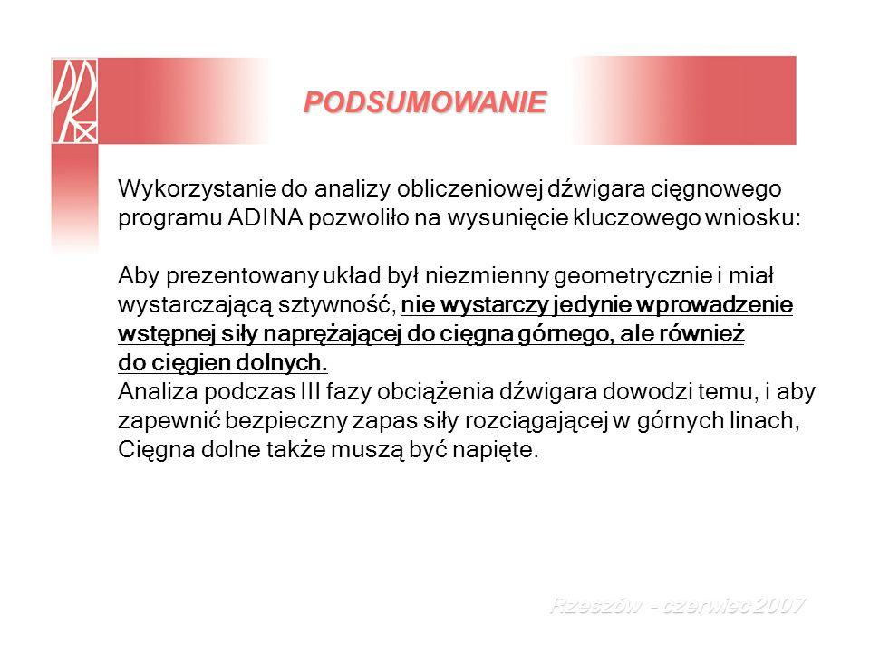 PODSUMOWANIE Wykorzystanie do analizy obliczeniowej dźwigara cięgnowego programu ADINA pozwoliło na wysunięcie kluczowego wniosku: Aby prezentowany uk