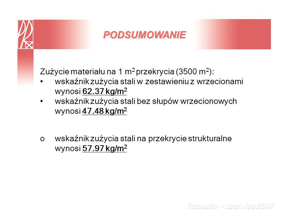 PODSUMOWANIE Zużycie materiału na 1 m 2 przekrycia (3500 m 2 ): wskaźnik zużycia stali w zestawieniu z wrzecionami wynosi 62.37 kg/m 2 wskaźnik zużyci