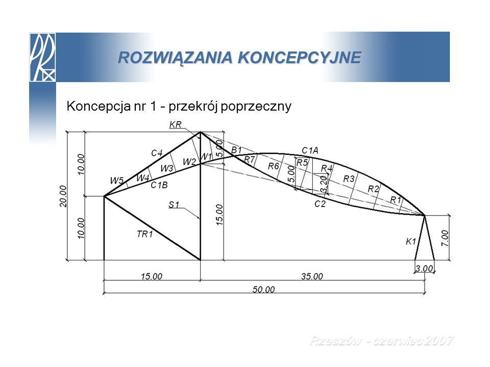 ROZWIĄZANIA KONCEPCYJNE Koncepcja nr 1 – przekrój poprzeczny Rzeszów - czerwiec 2007