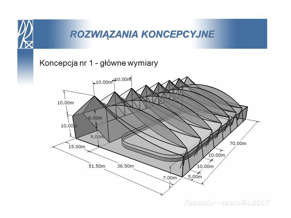 ROZWIĄZANIA KONCEPCYJNE Koncepcja nr 1 – główne wymiary Rzeszów - czerwiec 2007
