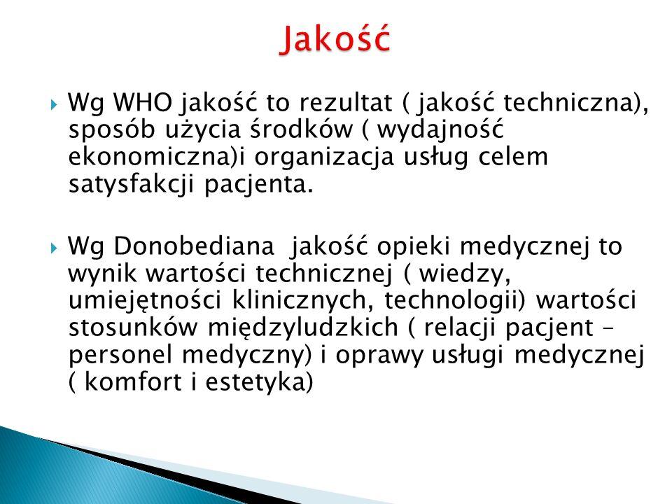 Wg WHO jakość to rezultat ( jakość techniczna), sposób użycia środków ( wydajność ekonomiczna)i organizacja usług celem satysfakcji pacjenta. Wg Donob