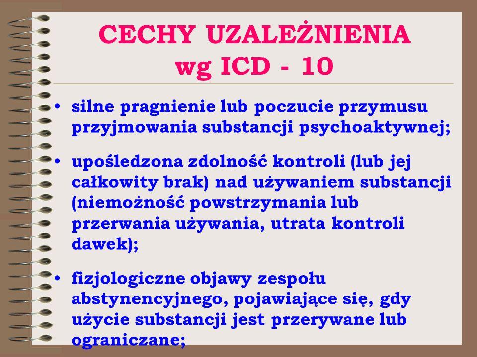 CECHY UZALEŻNIENIA wg ICD - 10 silne pragnienie lub poczucie przymusu przyjmowania substancji psychoaktywnej; upośledzona zdolność kontroli (lub jej c