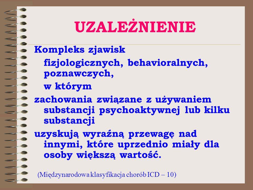 FAZY UZALEŻNIENIA I.EKSPERYMENTALNA I.PRZYJEMNOŚCI II.PROBLEMOWA III.UZALEŻNIENIE