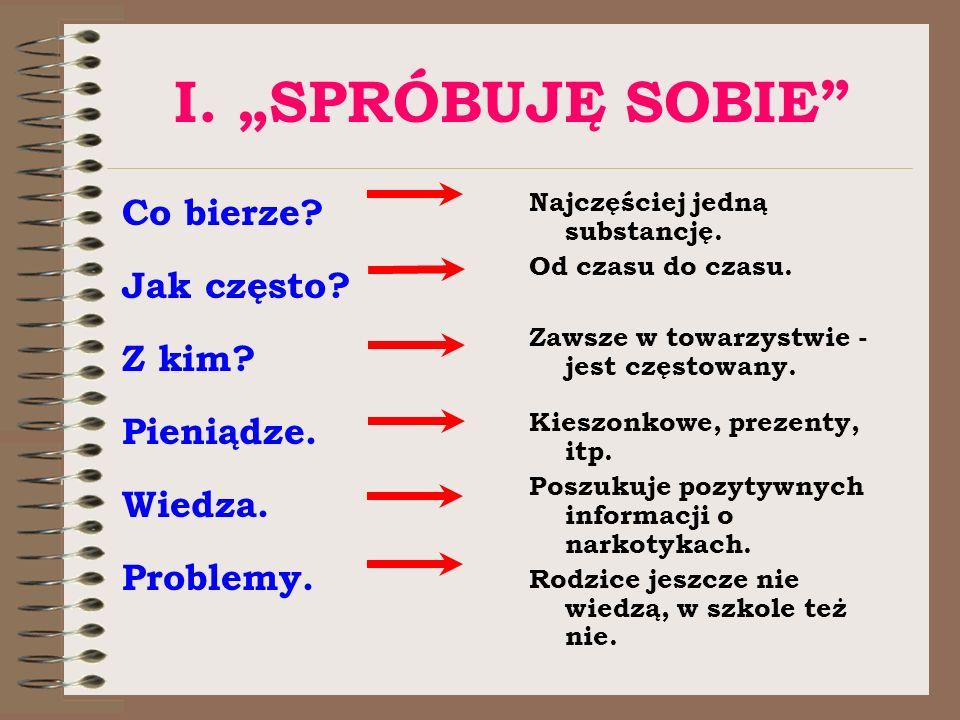 Janusz Sierosławski, Instytut Psychiatrii I Neurologii Odsetki uczniów w wieku 15-16 lat, którzy używali poszczególnych środków chociaż raz w swoim życiu