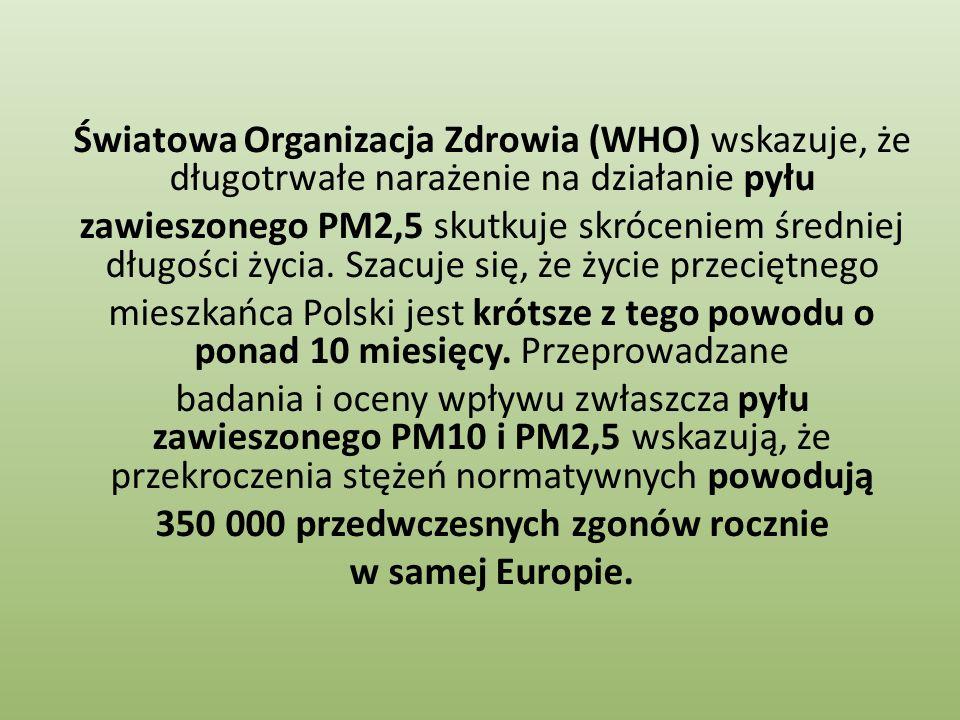 Światowa Organizacja Zdrowia (WHO) wskazuje, że długotrwałe narażenie na działanie pyłu zawieszonego PM2,5 skutkuje skróceniem średniej długości życia