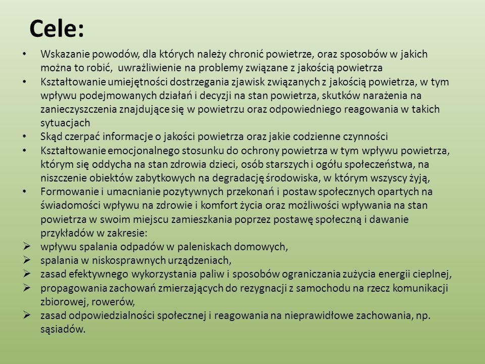 Cele: Wskazanie powodów, dla których należy chronić powietrze, oraz sposobów w jakich można to robić, uwrażliwienie na problemy związane z jakością po