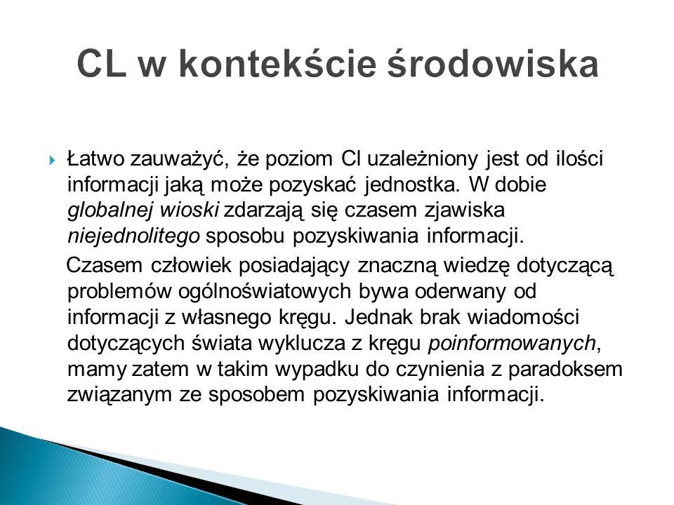 Łatwo zauważyć, że poziom Cl uzależniony jest od ilości informacji jaką może pozyskać jednostka. W dobie globalnej wioski zdarzają się czasem zjawiska