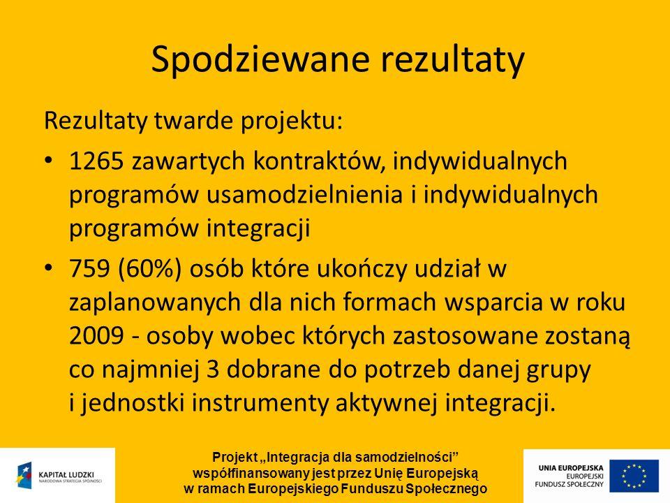 Projekt Integracja dla samodzielności współfinansowany jest przez Unię Europejską w ramach Europejskiego Funduszu Społecznego Rezultaty twarde projektu: 1265 zawartych kontraktów, indywidualnych programów usamodzielnienia i indywidualnych programów integracji 759 (60%) osób które ukończy udział w zaplanowanych dla nich formach wsparcia w roku 2009 - osoby wobec których zastosowane zostaną co najmniej 3 dobrane do potrzeb danej grupy i jednostki instrumenty aktywnej integracji.