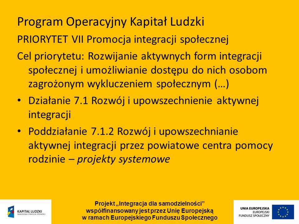 Projekt Integracja dla samodzielności współfinansowany jest przez Unię Europejską w ramach Europejskiego Funduszu Społecznego Program Operacyjny Kapitał Ludzki PRIORYTET VII Promocja integracji społecznej Cel priorytetu: Rozwijanie aktywnych form integracji społecznej i umożliwianie dostępu do nich osobom zagrożonym wykluczeniem społecznym (…) Działanie 7.1 Rozwój i upowszechnienie aktywnej integracji Poddziałanie 7.1.2 Rozwój i upowszechnianie aktywnej integracji przez powiatowe centra pomocy rodzinie – projekty systemowe
