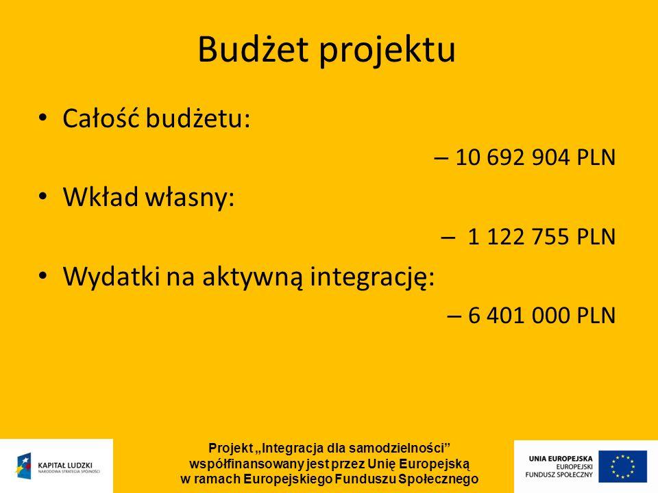 Projekt Integracja dla samodzielności współfinansowany jest przez Unię Europejską w ramach Europejskiego Funduszu Społecznego Cel ogólny projektu: to przybliżenie do osiągnięcia samodzielności w zaspokajaniu życiowych potrzeb grupy osób zagrożonych wykluczeniem społecznym - klientów pomocy społecznej Cele szczegółowe projektu to: - Zwiększenie szans na uniknięcie marginalizacji społecznej i satysfakcjonujące pełnienie ról społecznych przez uczestników projektu - Zwiększenie szans na podjęcie pracy adekwatnej do posiadanego potencjału przez uczestników projektu Cele projektu