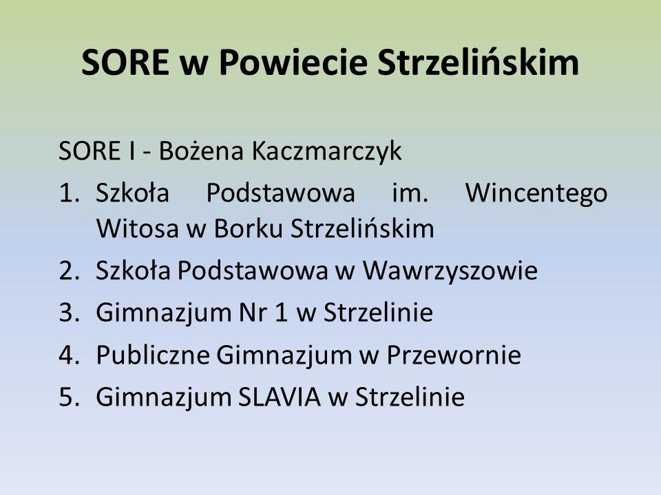 SORE II – Iwona Zarzyczańska 1.Szkoła Podstawowa im.