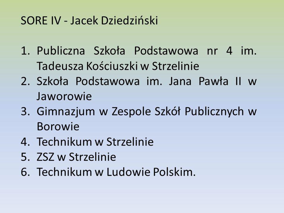 SORE IV - Jacek Dziedziński 1.Publiczna Szkoła Podstawowa nr 4 im.