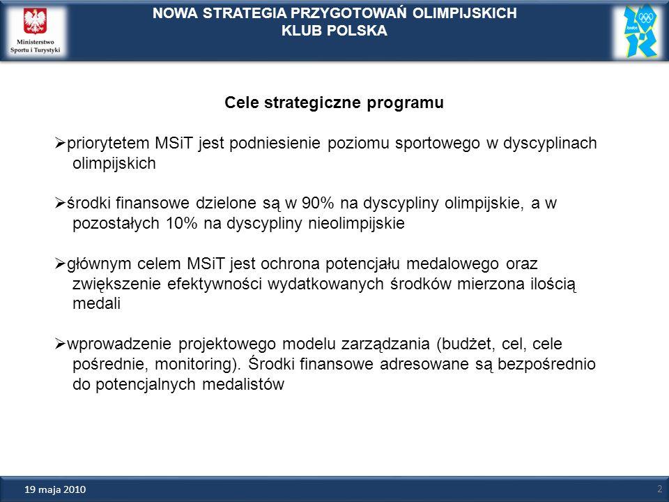 NOWA STRATEGIA PRZYGOTOWAŃ OLIMPIJSKICH KLUB POLSKA NOWA STRATEGIA PRZYGOTOWAŃ OLIMPIJSKICH KLUB POLSKA 19 maja 2010 2 Cele strategiczne programu prio
