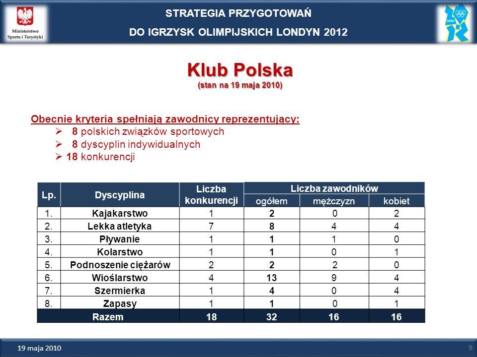 STRATEGIA PRZYGOTOWAŃ DO IGRZYSK OLIMPIJSKICH LONDYN 2012 Klub Polska (stan na 19 maja 2010) Obecnie kryteria spełniają zawodnicy reprezentujący: 8 po