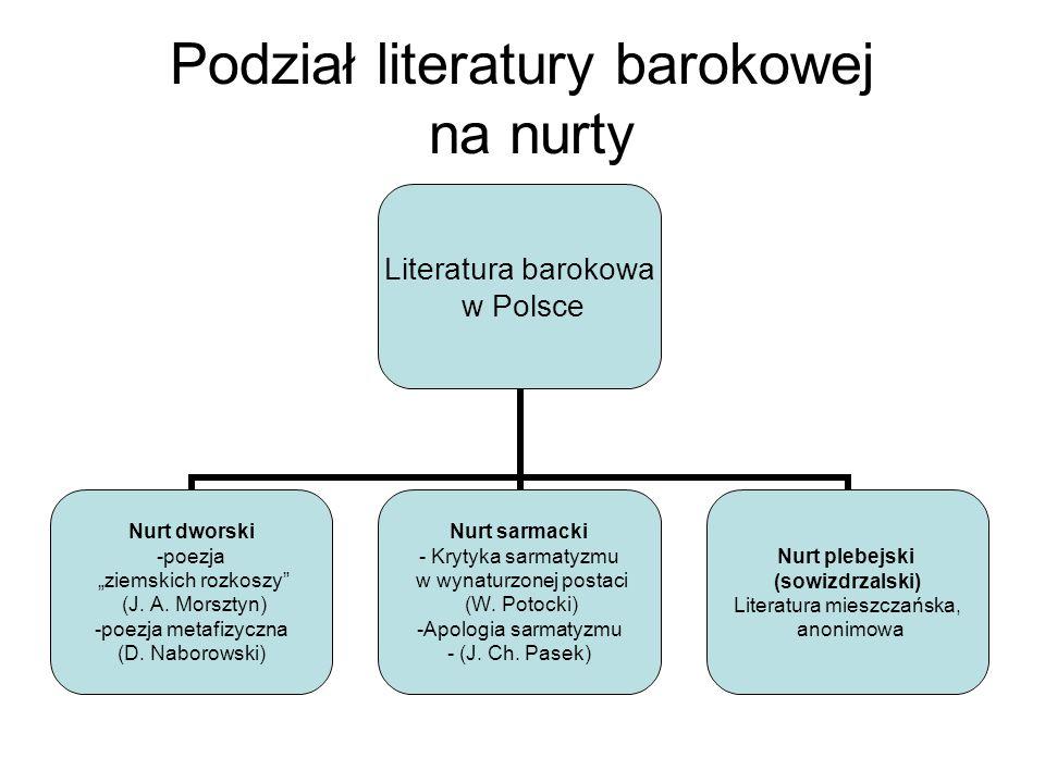 Podział literatury barokowej na nurty Literatura barokowa w Polsce Nurt dworski -poezja ziemskich rozkoszy (J.