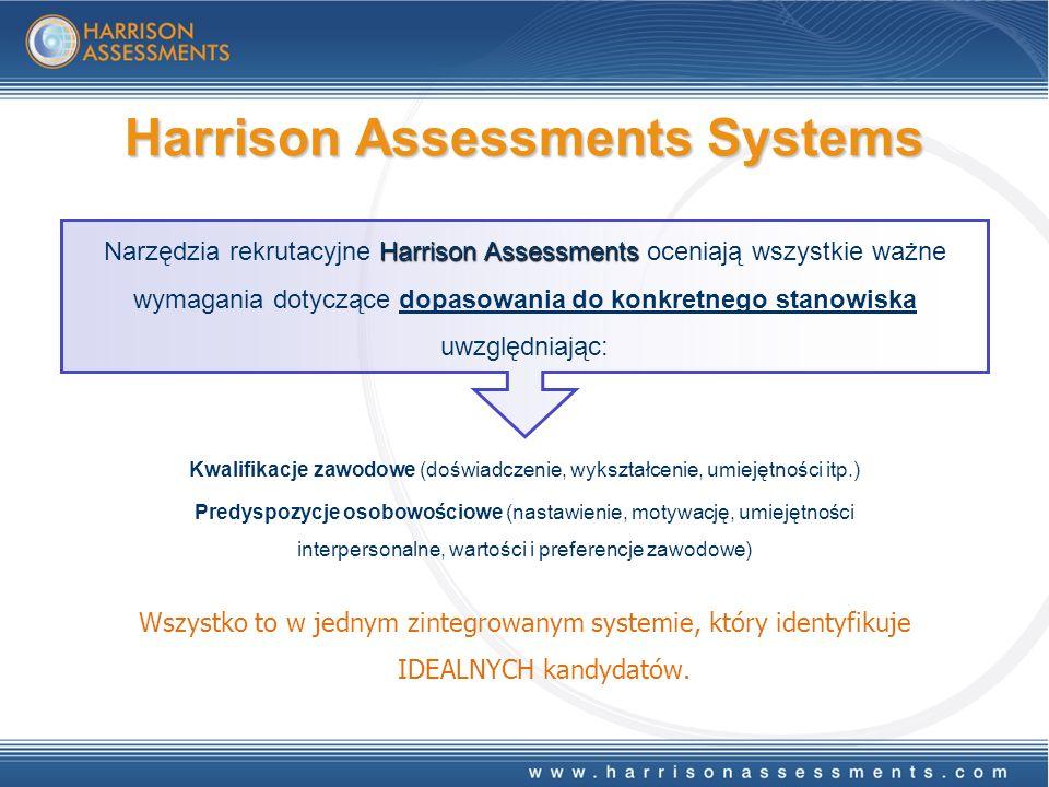 Harrison Assessments Systems Wszystko to w jednym zintegrowanym systemie, który identyfikuje IDEALNYCH kandydatów.