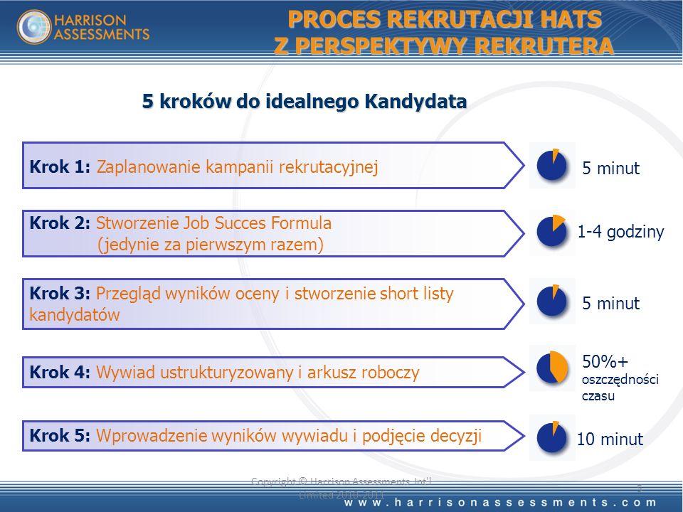 ETAPY REKRUTACJI Rekrutacja przy zastosowaniu systemu HATS składa się z trzech etapów: ETAP I Dopasowanie kwalifikacji (doświadczenie, edukacja, umiejętności) ETAP II ETAP III Wywiad ustrukturyzowany Dopasowanie kompetencji miękkich (zainteresowania, preferencje zawodowe, wartości zawodowe, umiejętności interpersonalne, nastawienie, motywacje)