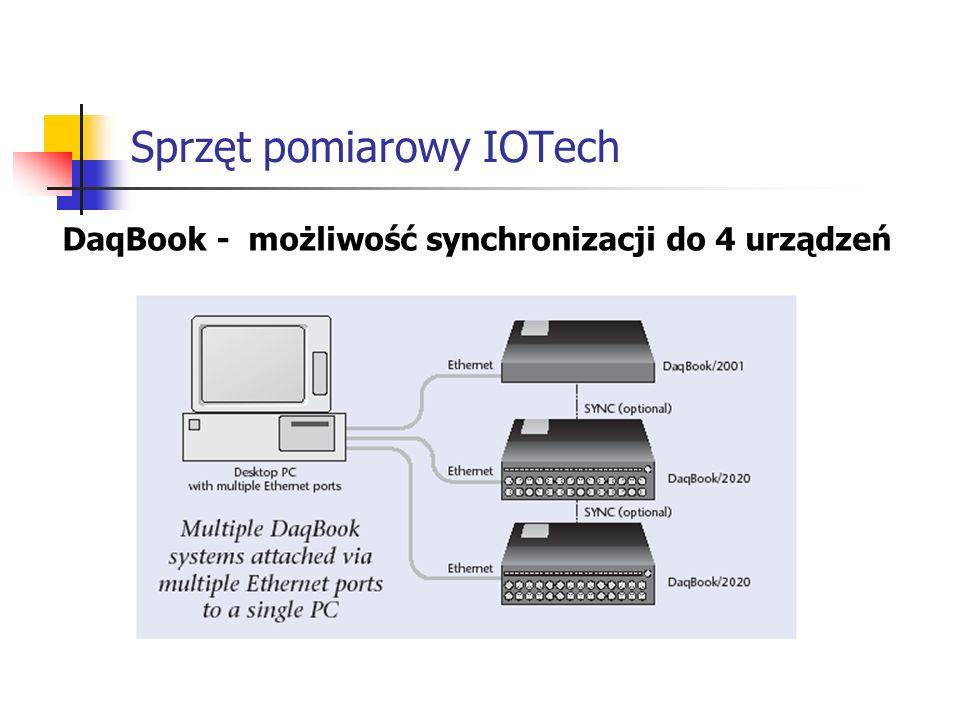 Sprzęt pomiarowy IOTech DaqBook - możliwość synchronizacji do 4 urządzeń