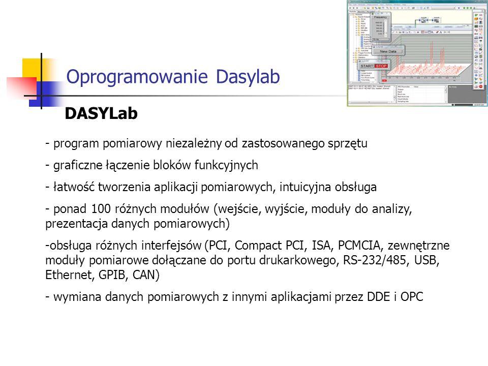 Oprogramowanie Dasylab DASYLab - program pomiarowy niezależny od zastosowanego sprzętu - graficzne łączenie bloków funkcyjnych - łatwość tworzenia aplikacji pomiarowych, intuicyjna obsługa - ponad 100 różnych modułów (wejście, wyjście, moduły do analizy, prezentacja danych pomiarowych) -obsługa różnych interfejsów (PCI, Compact PCI, ISA, PCMCIA, zewnętrzne moduły pomiarowe dołączane do portu drukarkowego, RS-232/485, USB, Ethernet, GPIB, CAN) - wymiana danych pomiarowych z innymi aplikacjami przez DDE i OPC