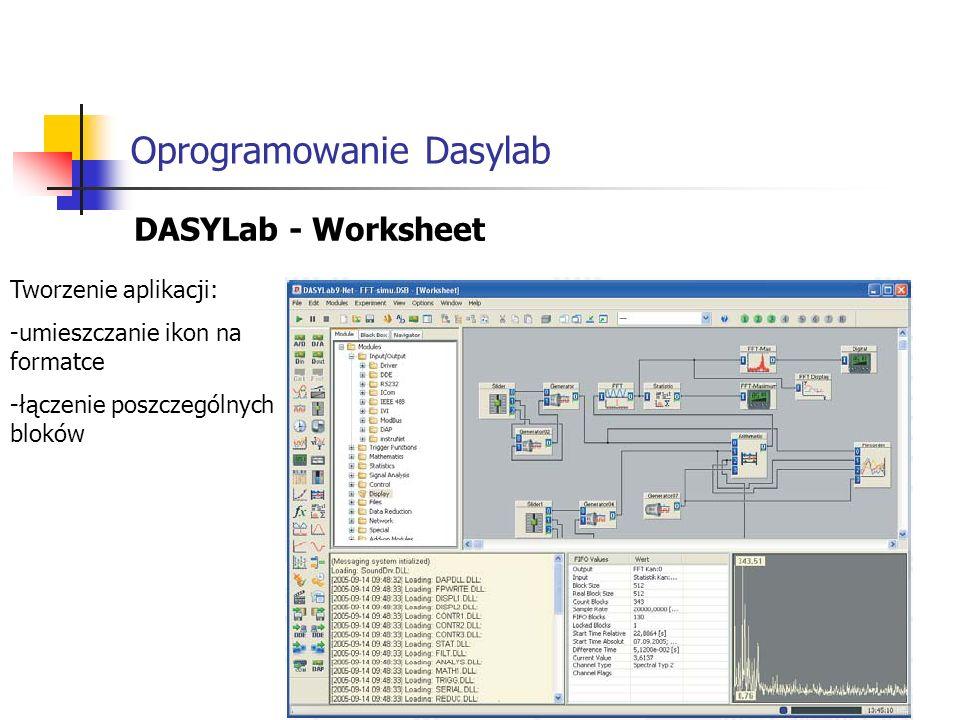 Oprogramowanie Dasylab DASYLab - Worksheet Tworzenie aplikacji: -umieszczanie ikon na formatce -łączenie poszczególnych bloków