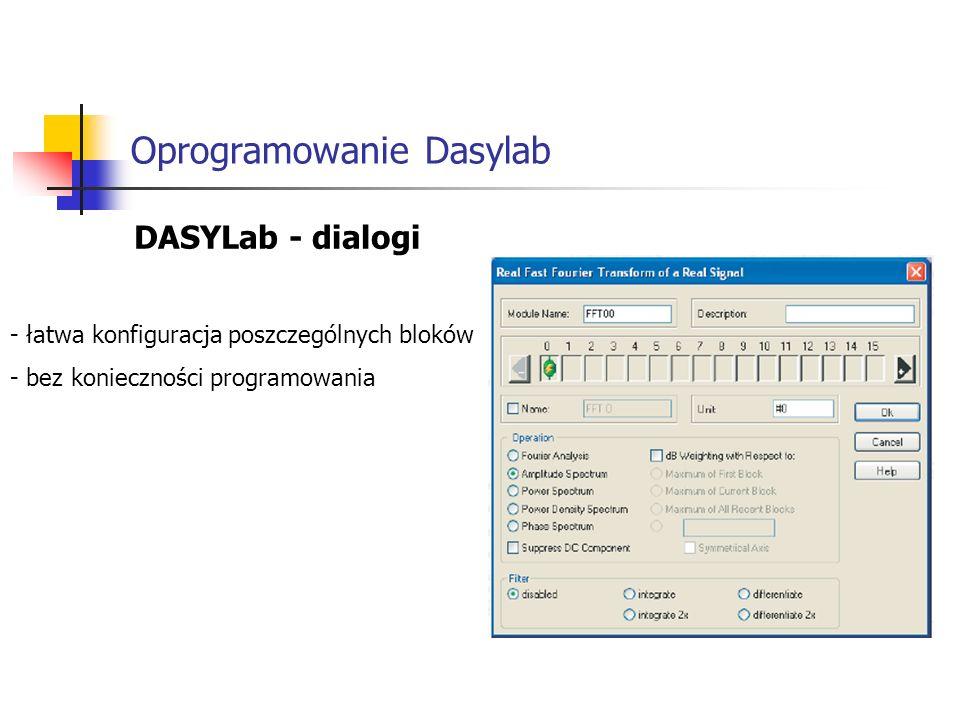 Oprogramowanie Dasylab DASYLab - dialogi - łatwa konfiguracja poszczególnych bloków - bez konieczności programowania