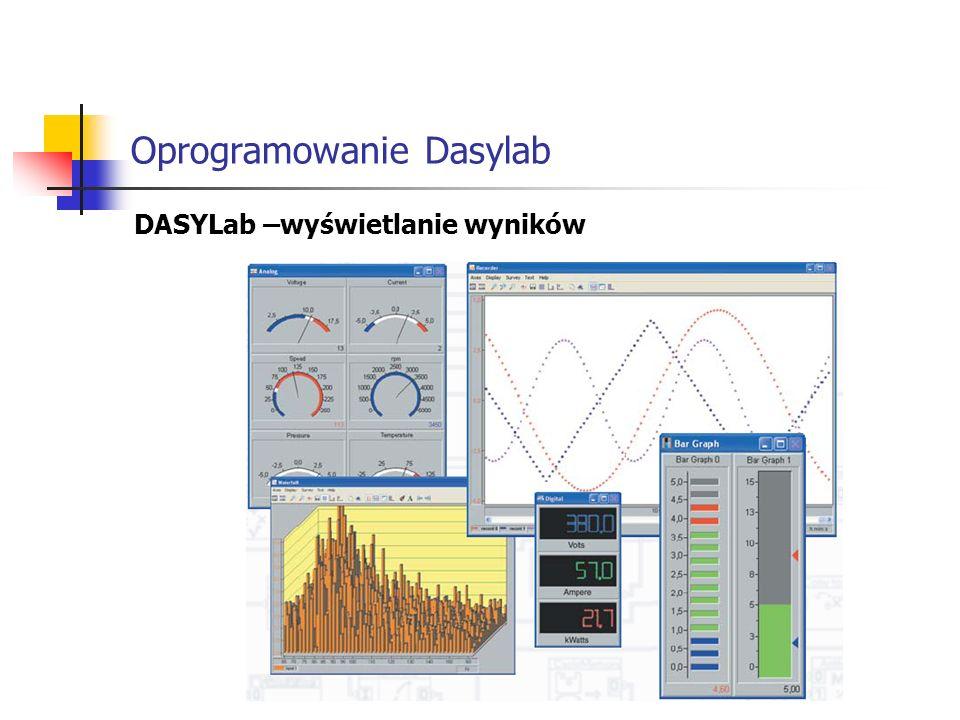 Oprogramowanie Dasylab DASYLab –wyświetlanie wyników