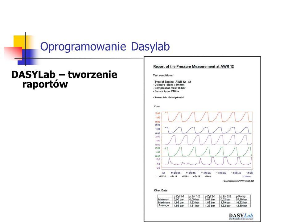 Oprogramowanie Dasylab DASYLab – tworzenie raportów