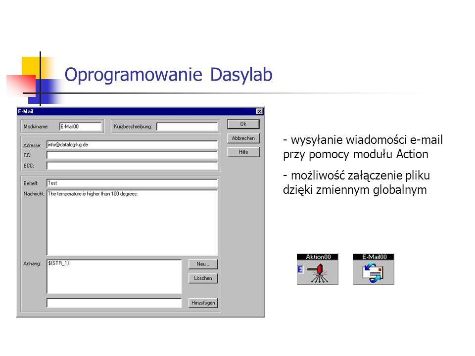 Oprogramowanie Dasylab - wysyłanie wiadomości e-mail przy pomocy modułu Action - możliwość załączenie pliku dzięki zmiennym globalnym
