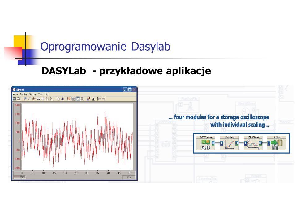 Oprogramowanie Dasylab DASYLab - przykładowe aplikacje