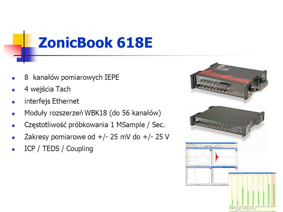 ZonicBook 618E 8 kanałów pomiarowych IEPE 4 wejścia Tach interfejs Ethernet Moduły rozszerzeń WBK18 (do 56 kanałów) Częstotliwość próbkowania 1 MSample / Sec.