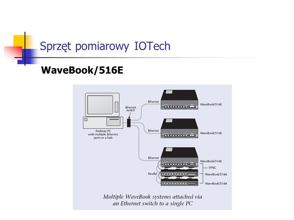 Sprzęt pomiarowy IOTech StrainBook/616 - 8 kanałów z możliwością rozbudowy do 64 - możliwość synchronizacji kilku systemów jeśli liczba kanałów >64 - opcjonalnie moduły do pomiaru napięcia, temperatury, wibracji...