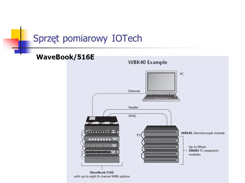 Sprzęt pomiarowy IOTech LogBook - tryby pracy