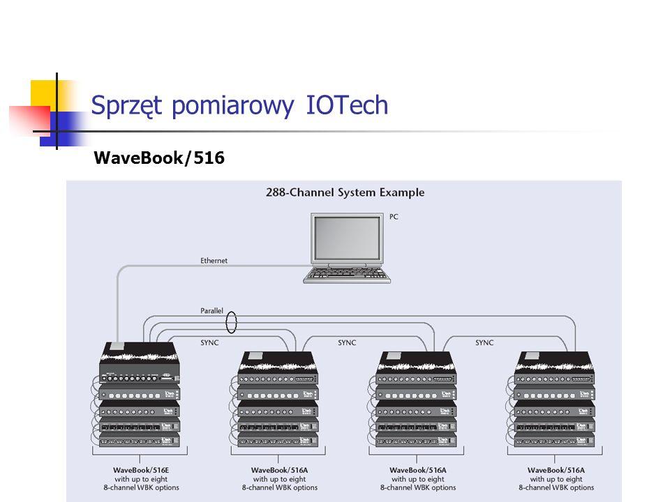 Sprzęt pomiarowy IOTech WaveBook/516