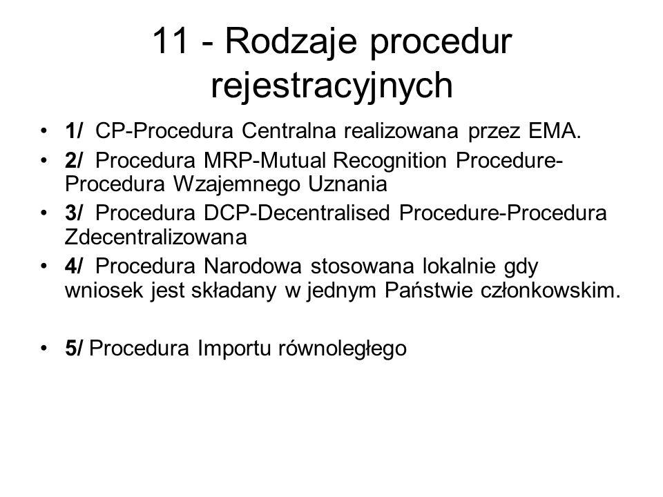 11 - Rodzaje procedur rejestracyjnych 1/ CP-Procedura Centralna realizowana przez EMA. 2/ Procedura MRP-Mutual Recognition Procedure- Procedura Wzajem