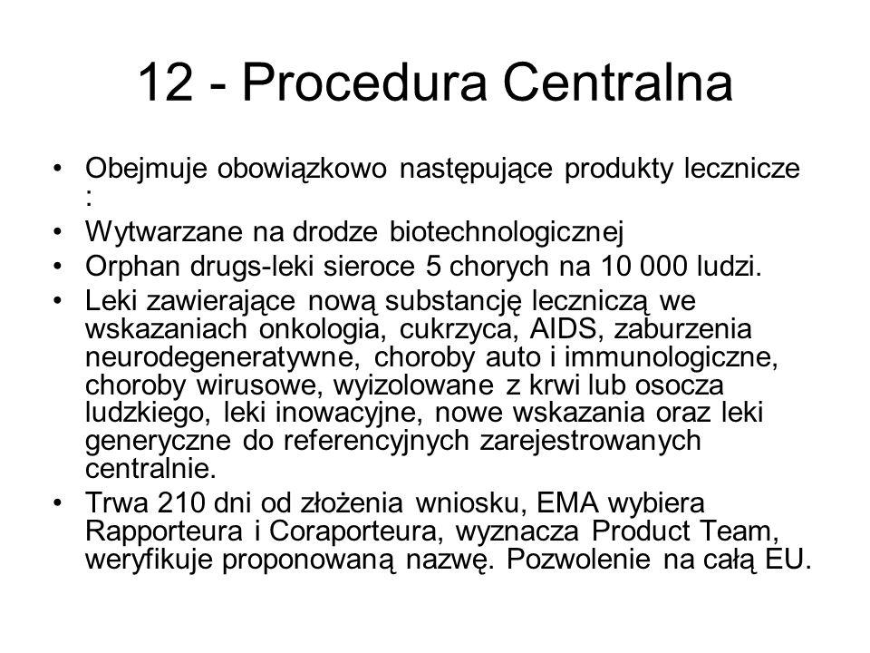 12 - Procedura Centralna Obejmuje obowiązkowo następujące produkty lecznicze : Wytwarzane na drodze biotechnologicznej Orphan drugs-leki sieroce 5 chorych na 10 000 ludzi.