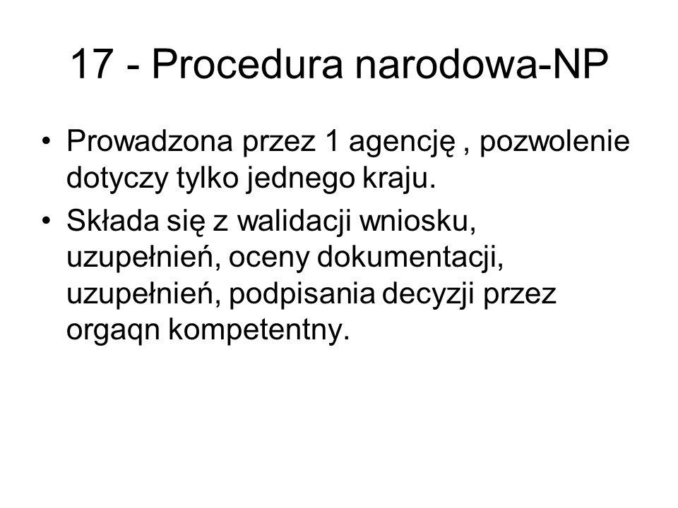 17 - Procedura narodowa-NP Prowadzona przez 1 agencję, pozwolenie dotyczy tylko jednego kraju. Składa się z walidacji wniosku, uzupełnień, oceny dokum