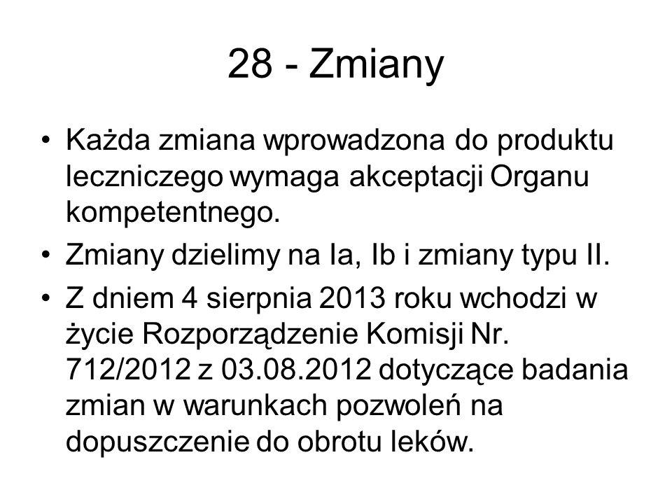 28 - Zmiany Każda zmiana wprowadzona do produktu leczniczego wymaga akceptacji Organu kompetentnego.