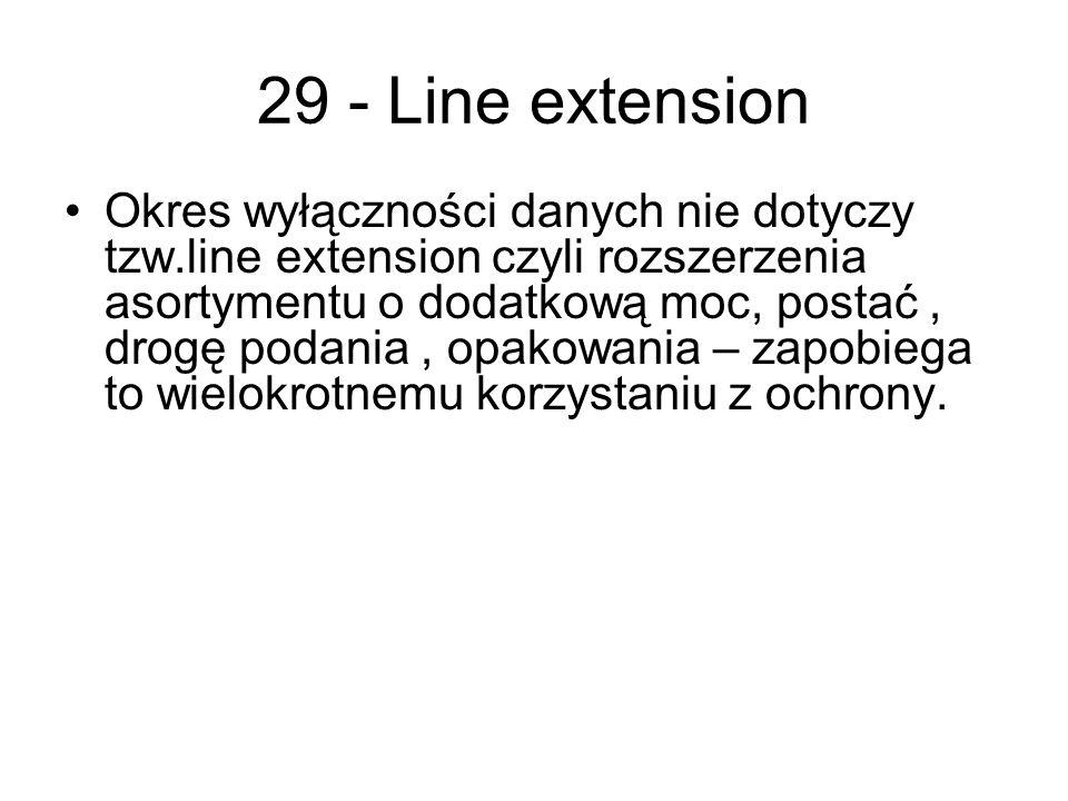 29 - Line extension Okres wyłączności danych nie dotyczy tzw.line extension czyli rozszerzenia asortymentu o dodatkową moc, postać, drogę podania, opakowania – zapobiega to wielokrotnemu korzystaniu z ochrony.