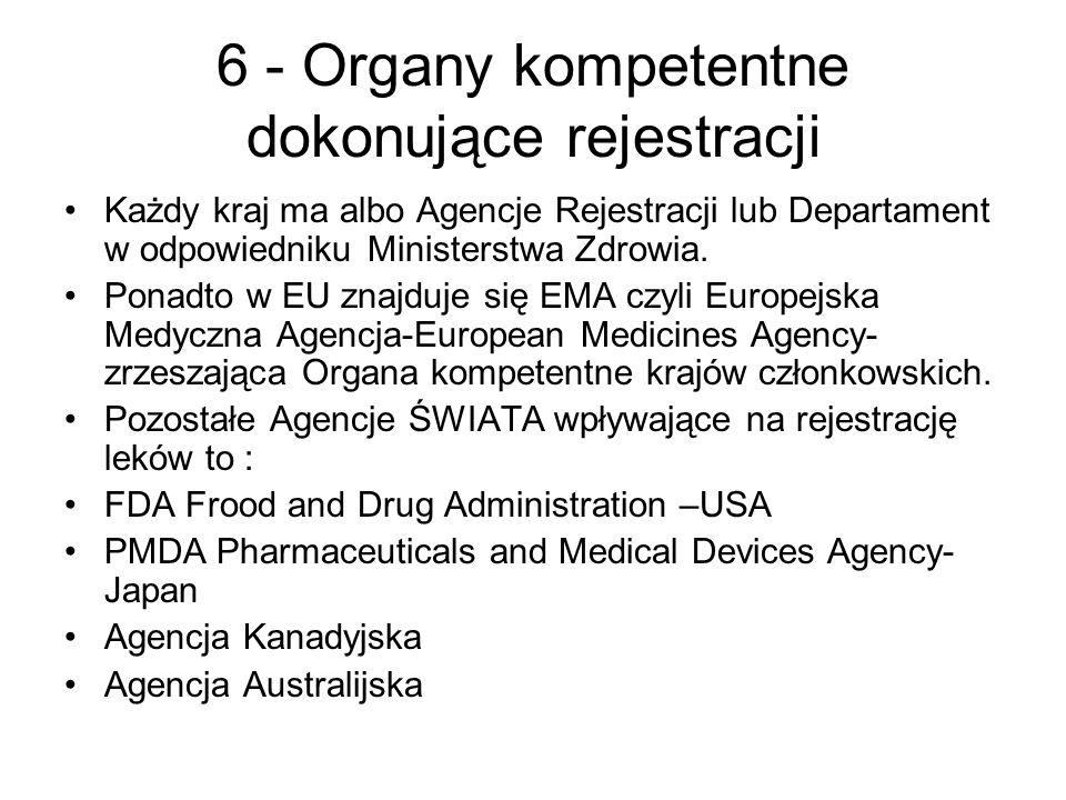 6 - Organy kompetentne dokonujące rejestracji Każdy kraj ma albo Agencje Rejestracji lub Departament w odpowiedniku Ministerstwa Zdrowia. Ponadto w EU