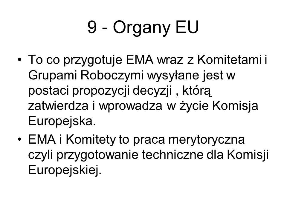 9 - Organy EU To co przygotuje EMA wraz z Komitetami i Grupami Roboczymi wysyłane jest w postaci propozycji decyzji, którą zatwierdza i wprowadza w życie Komisja Europejska.