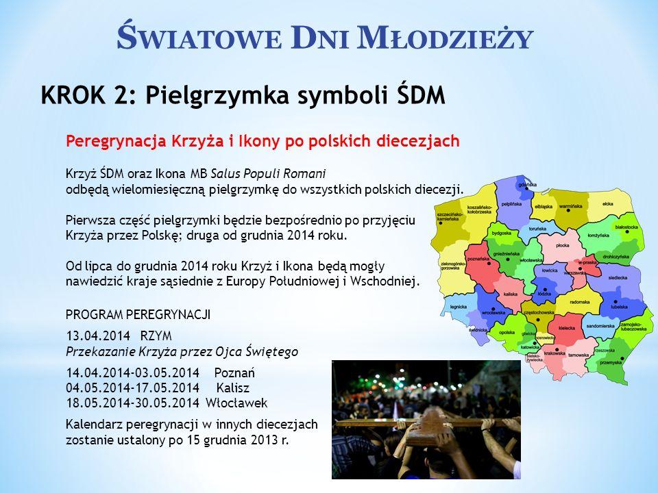 Ś WIATOWE D NI M ŁODZIEŻY Peregrynacja Krzyża i Ikony po polskich diecezjach Krzyż ŚDM oraz Ikona MB Salus Populi Romani odbędą wielomiesięczną pielgr
