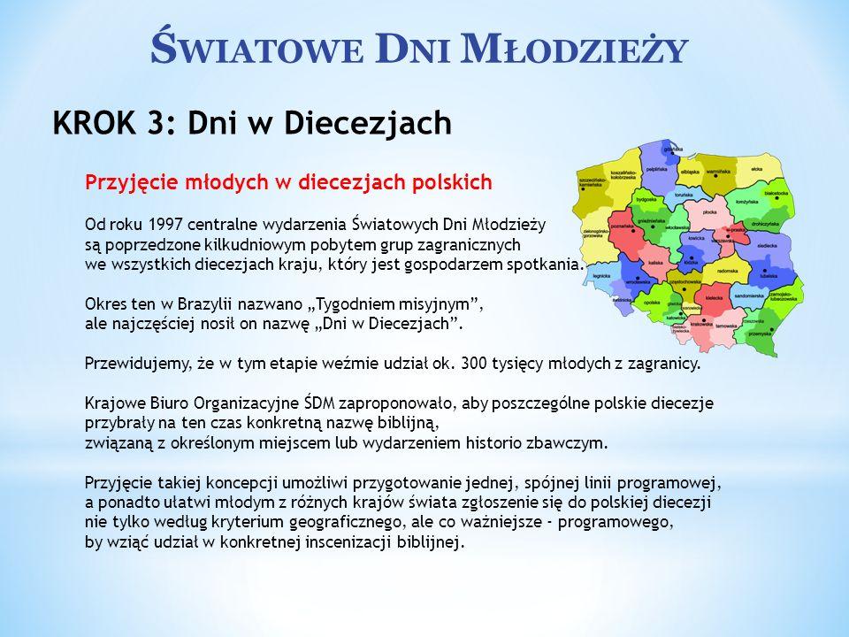 Ś WIATOWE D NI M ŁODZIEŻY Przyjęcie młodych w diecezjach polskich Od roku 1997 centralne wydarzenia Światowych Dni Młodzieży są poprzedzone kilkudniow