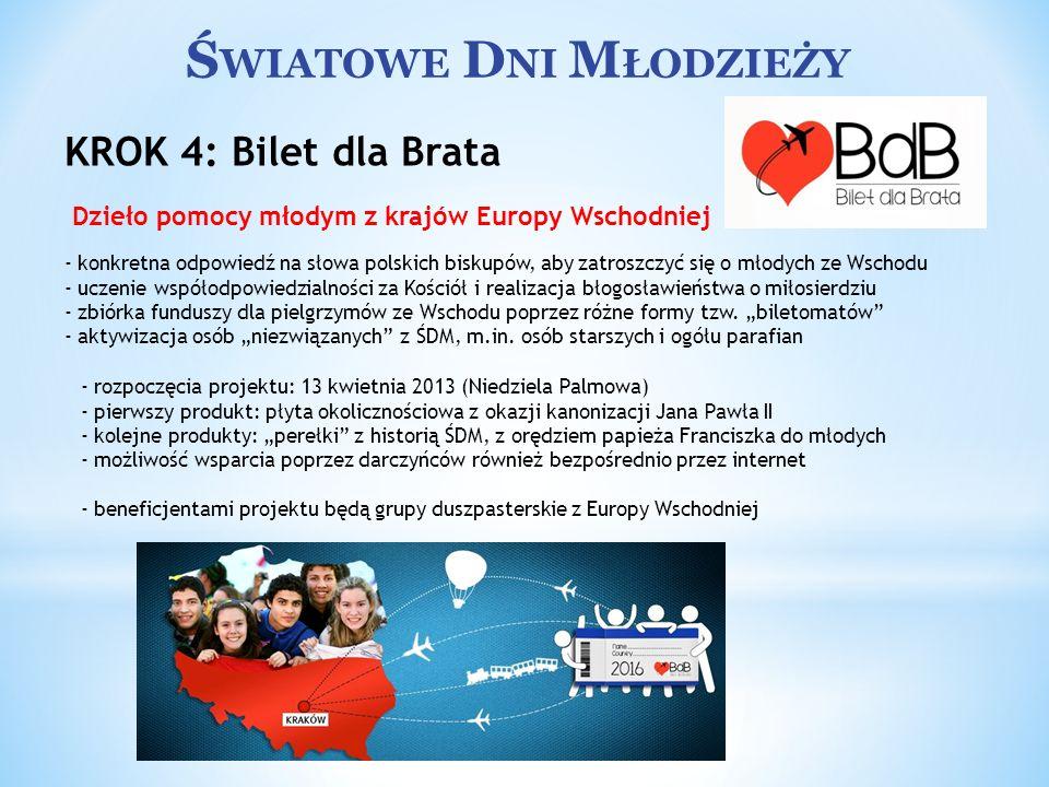 Ś WIATOWE D NI M ŁODZIEŻY KROK 4: Bilet dla Brata Dzieło pomocy młodym z krajów Europy Wschodniej - konkretna odpowiedź na słowa polskich biskupów, ab