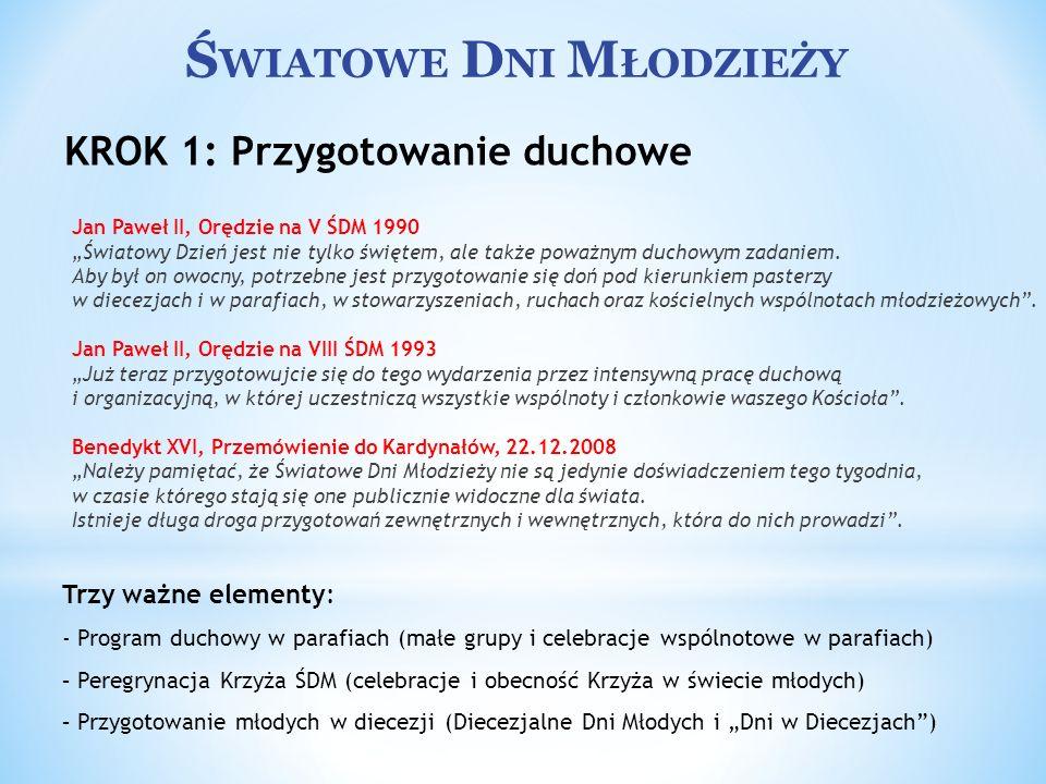 Ś WIATOWE D NI M ŁODZIEŻY PROGRAM KDM: 2014-2016 bazuje na programie Komisji Duszpasterskiej Konferencji Episkopatu Polski, przygotowującym do jubileuszu 1050.