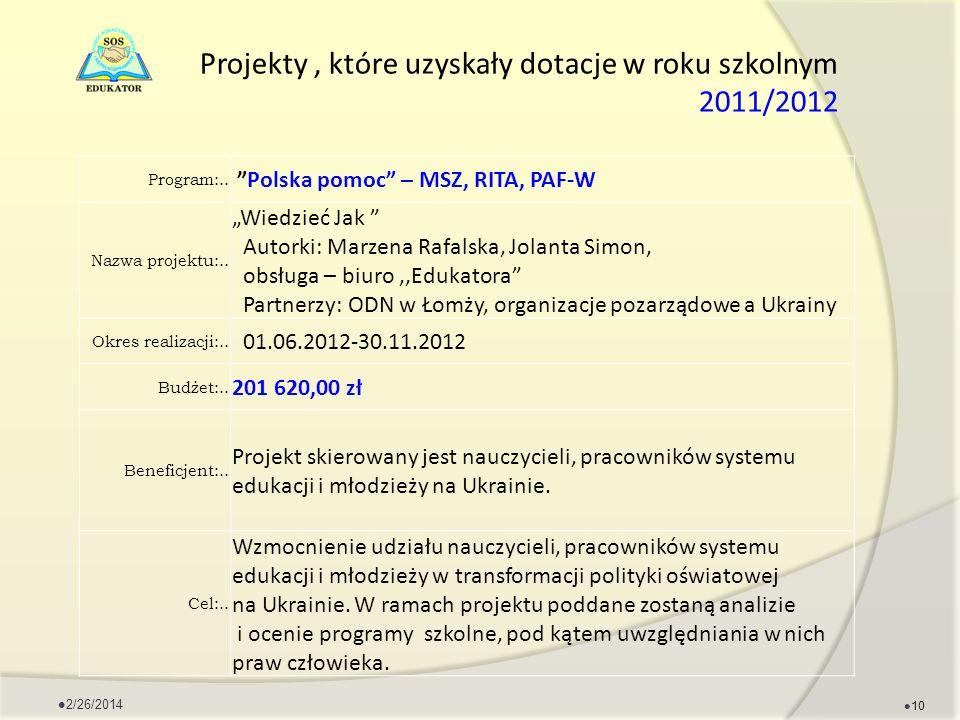 Projekty, które uzyskały dotacje w roku szkolnym 2011/2012 Program:.. Polska pomoc – MSZ, RITA, PAF-W Nazwa projektu:.. Wiedzieć Jak Autorki: Marzena
