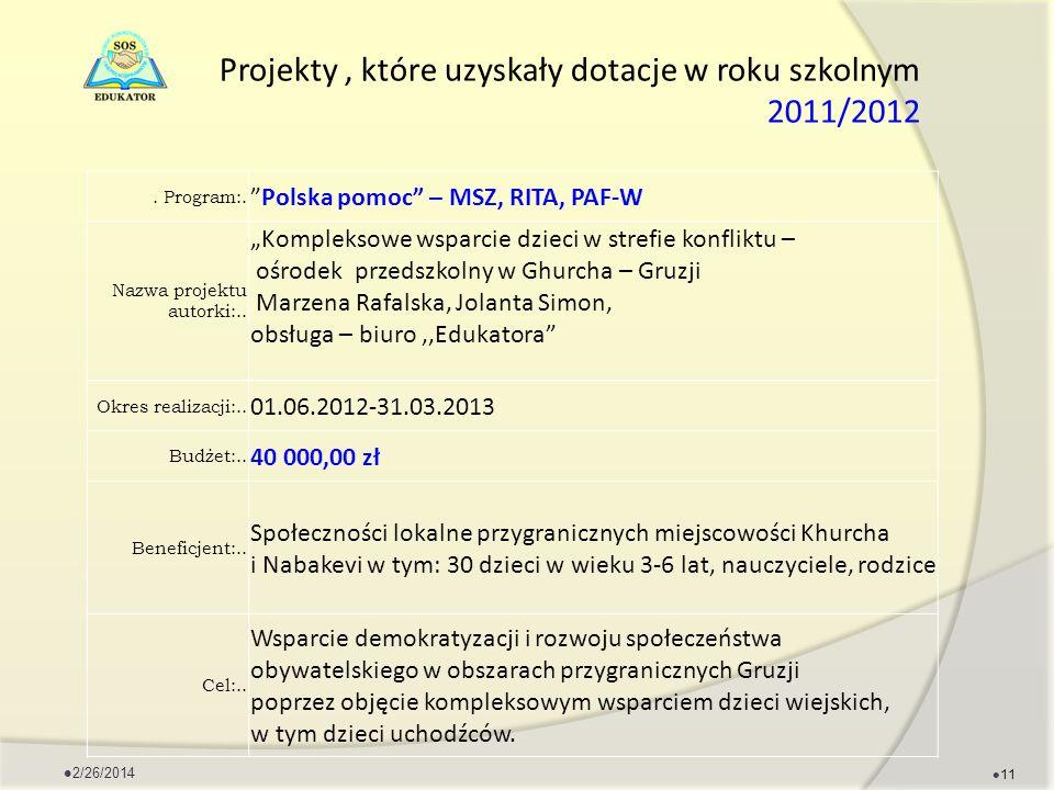 Projekty, które uzyskały dotacje w roku szkolnym 2011/2012. Program:. Polska pomoc – MSZ, RITA, PAF-W Nazwa projektu autorki:.. Kompleksowe wsparcie d