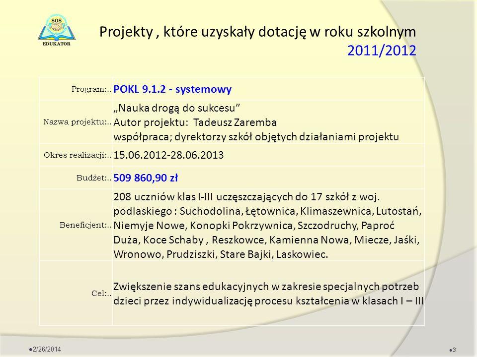 Projekty, które uzyskały dotację w roku szkolnym 2011/2012 Program:.. POKL 9.1.2 - systemowy Nazwa projektu:.. Nauka drogą do sukcesu Autor projektu:
