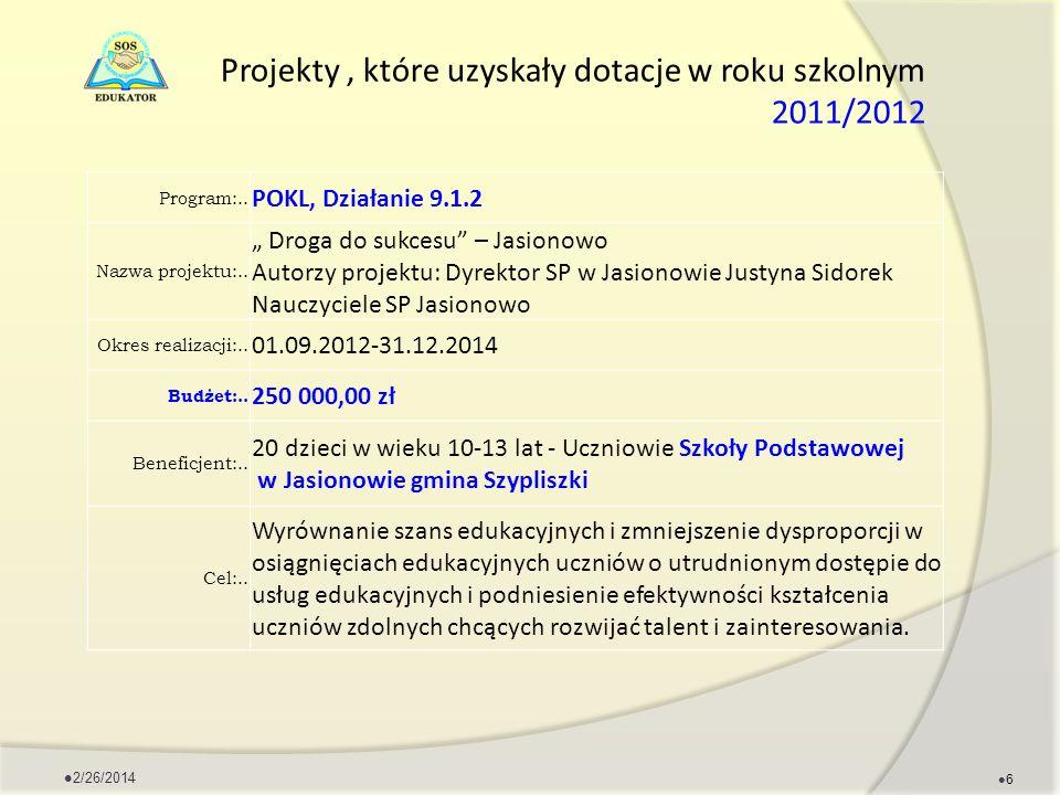 Projekty, które uzyskały dotacje w roku szkolnym 2011/2012 Program:.. POKL, Działanie 9.1.2 Nazwa projektu:.. Droga do sukcesu – Jasionowo Autorzy pro