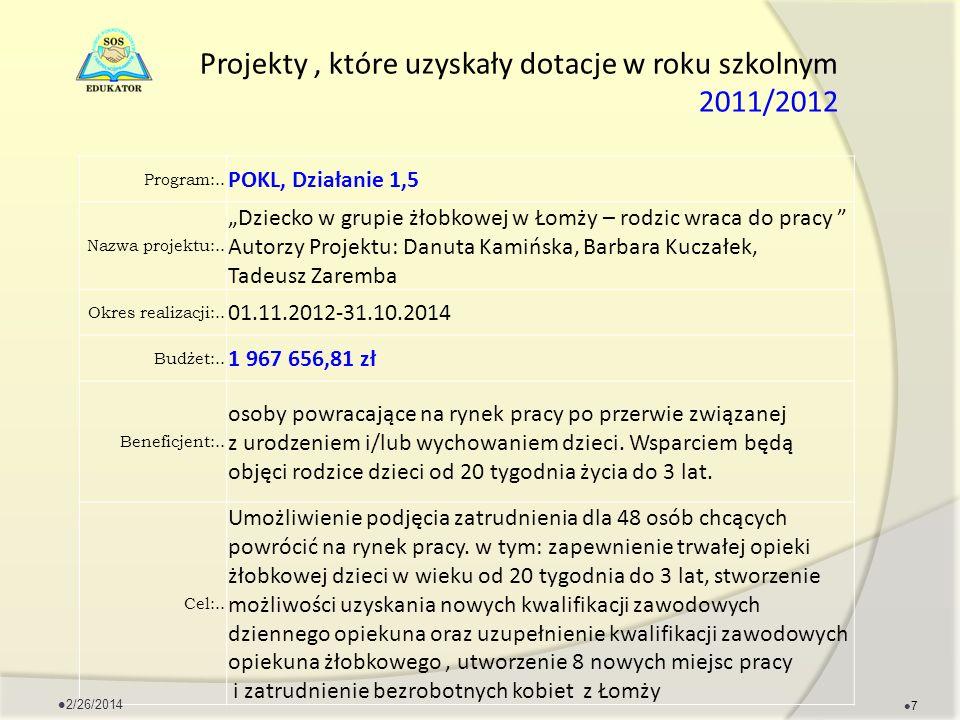 Projekty, które uzyskały dotacje w roku szkolnym 2011/2012 Program:.. POKL, Działanie 1,5 Nazwa projektu:.. Dziecko w grupie żłobkowej w Łomży – rodzi