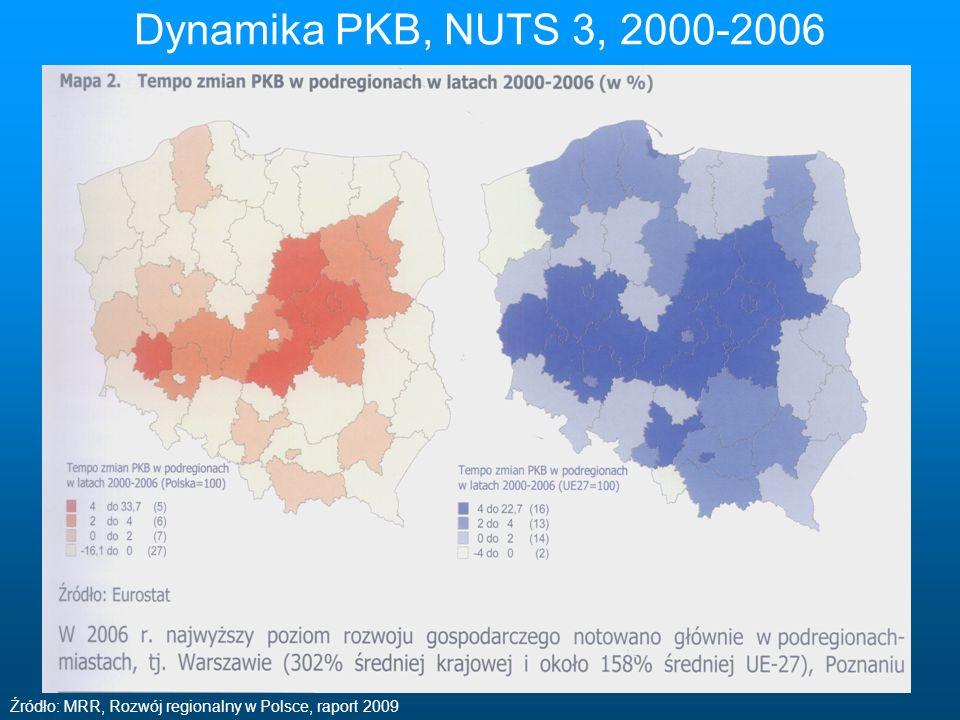 Dynamika PKB, NUTS 3, 2000-2006 Źródło: MRR, Rozwój regionalny w Polsce, raport 2009